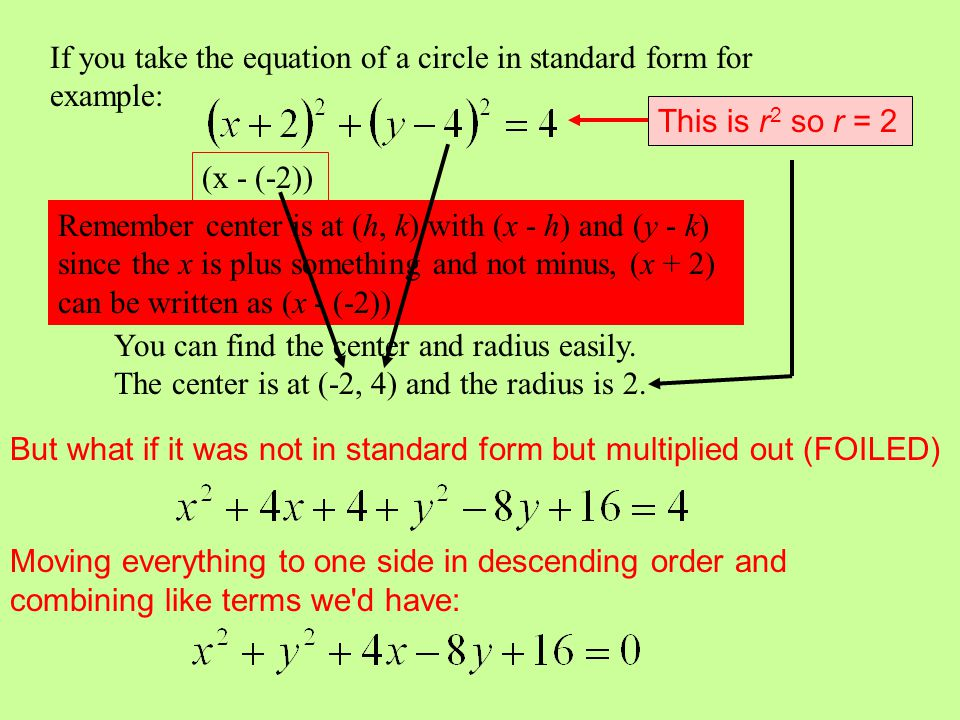 If you take the equation of a circle in standard form for example: You can find the center and radius easily.