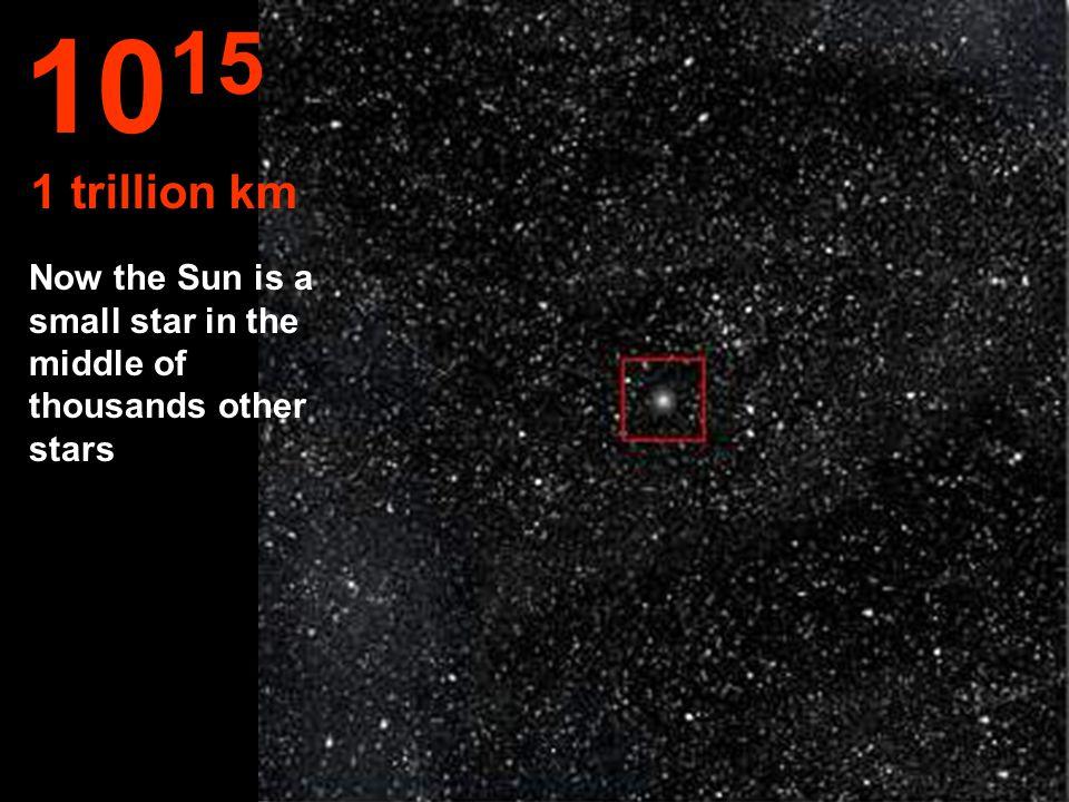 10 14 100 billions km The Solar System starts looking smaller