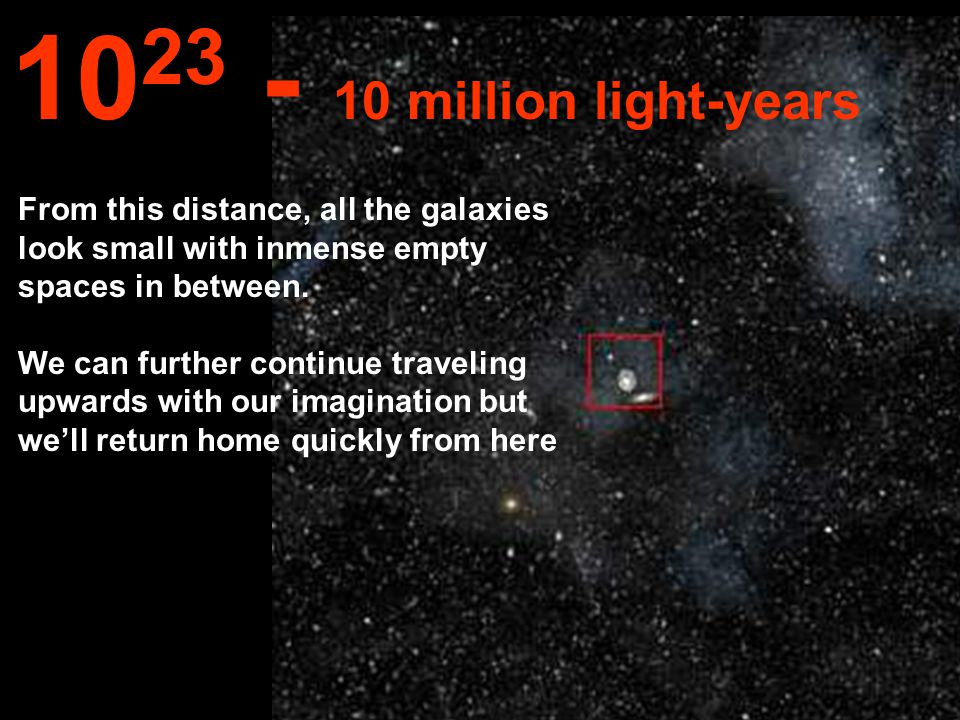 We can see all the Via-Lactea & other galaxies at this tremendous distance 10 22 1 million light-years