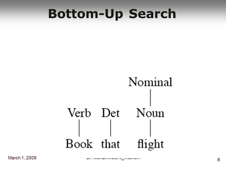 March 1, 2009 5 Dr. Muhammed Al_mulhem Bottom-Up Search