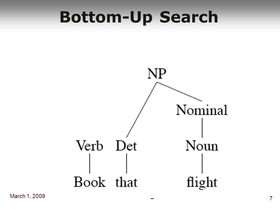 March 1, 2009 7 Dr. Muhammed Al_mulhem Bottom-Up Search