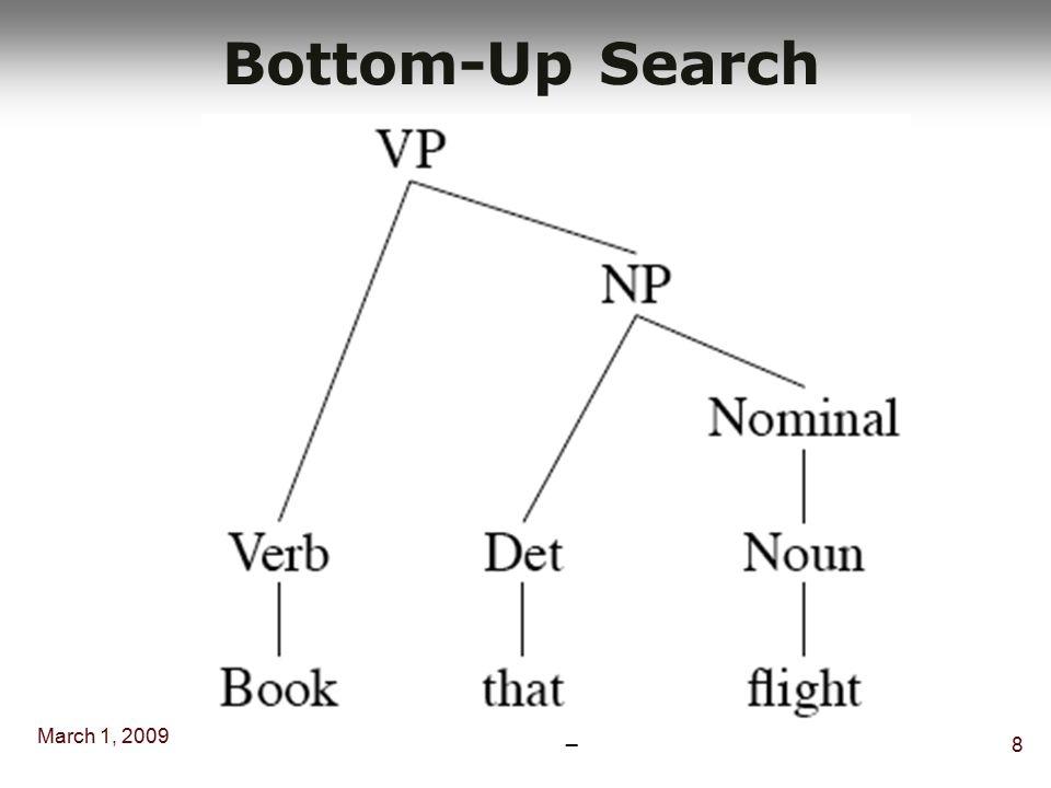 March 1, 2009 8 Dr. Muhammed Al_mulhem Bottom-Up Search