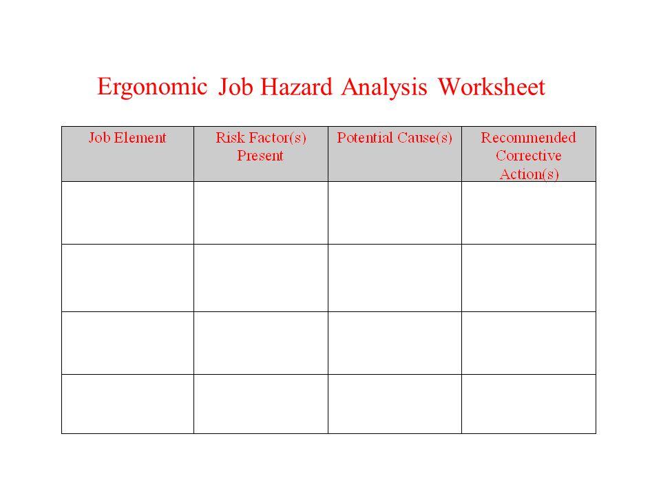 Job Hazard Analysis Worksheet Ergonomic