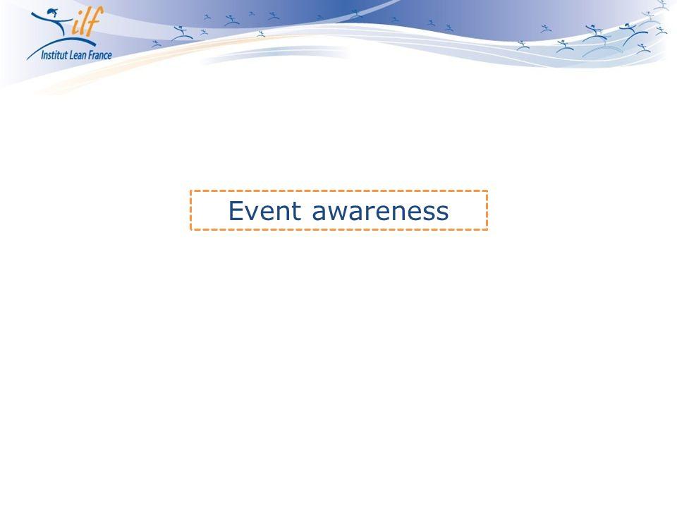 Event awareness