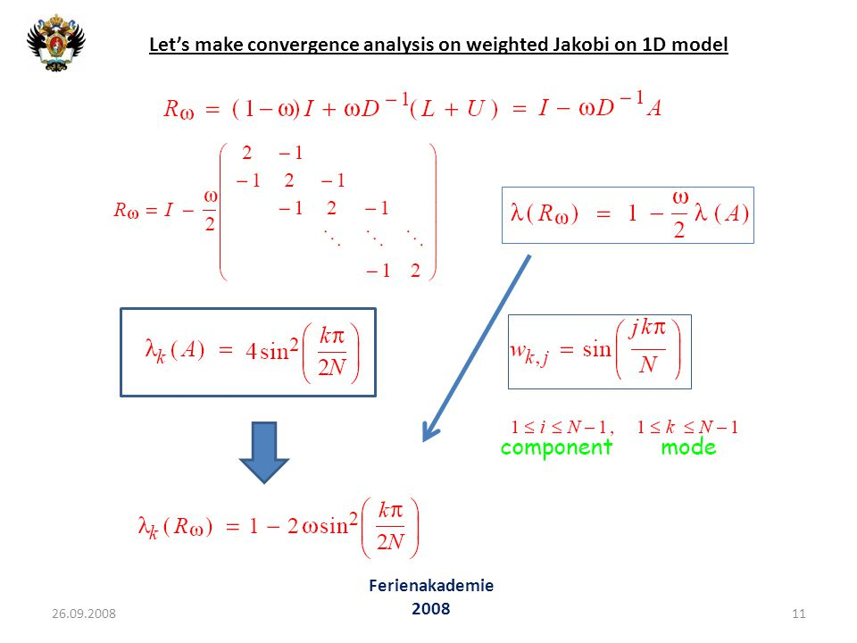 Let's make convergence analysis on weighted Jakobi on 1D model 26.09.200811 Ferienakademie 2008