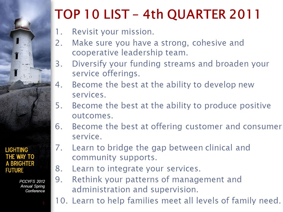 PCCYFS 2012 Annual Spring Conference 5 TOP 10 LIST – 4th QUARTER 2011 1.Revisit your mission.