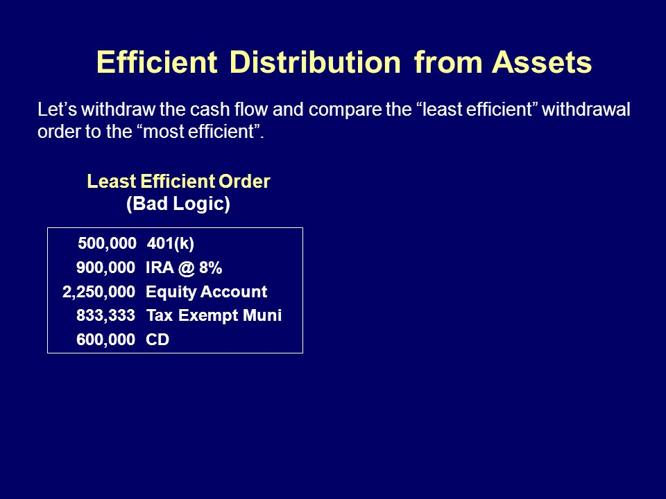 Efficient Distribution from Assets Least Efficient Order (Bad Logic) Let's withdraw the cash flow and compare the least efficient withdrawal order to the most efficient .