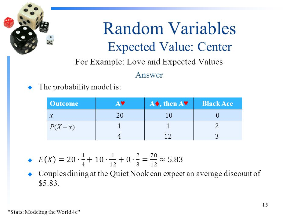 Random Variables Expected Value: Center Stats: Modeling the World 4e 15 OutcomeBlack Ace x20100 P(X = x)