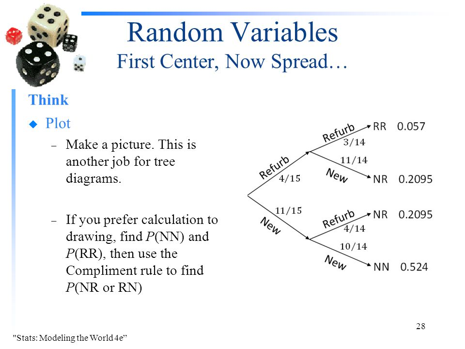Random Variables First Center, Now Spread… Think u Plot – Make a picture.
