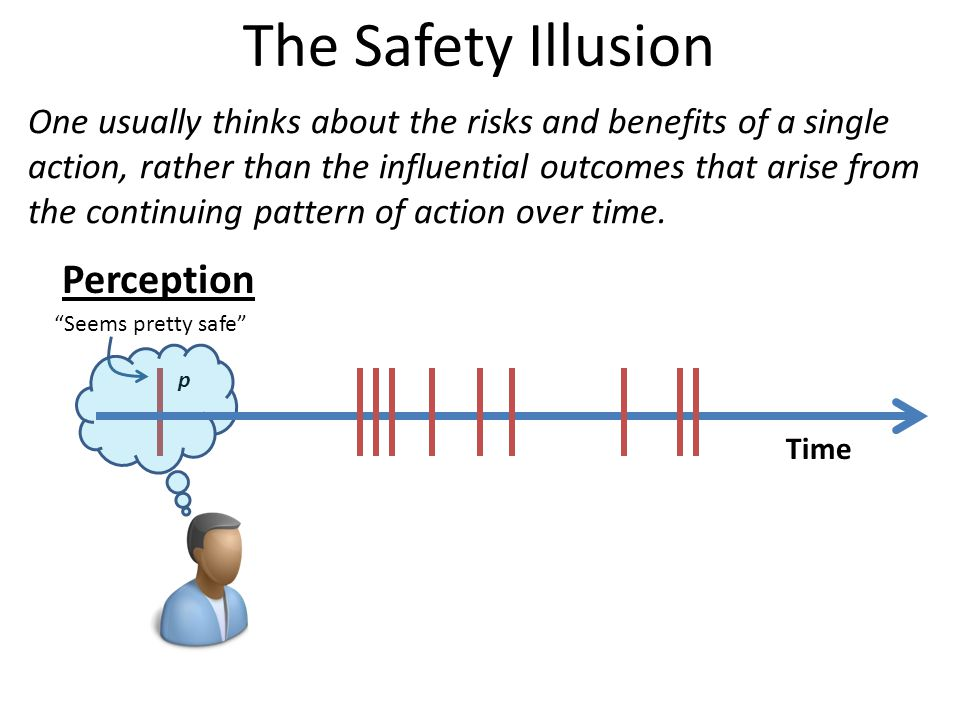 The Safety Illusion p Seems pretty safe Perception Time One usually thinks about the risks and benefits of a single action, rather than the influential outcomes that arise from the continuing pattern of action over time.