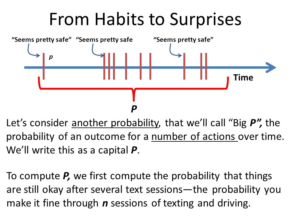 Time Seems pretty safe Seems pretty safe Seems pretty safe p Let's consider another probability, that we'll call Big P , the probability of an outcome for a number of actions over time.