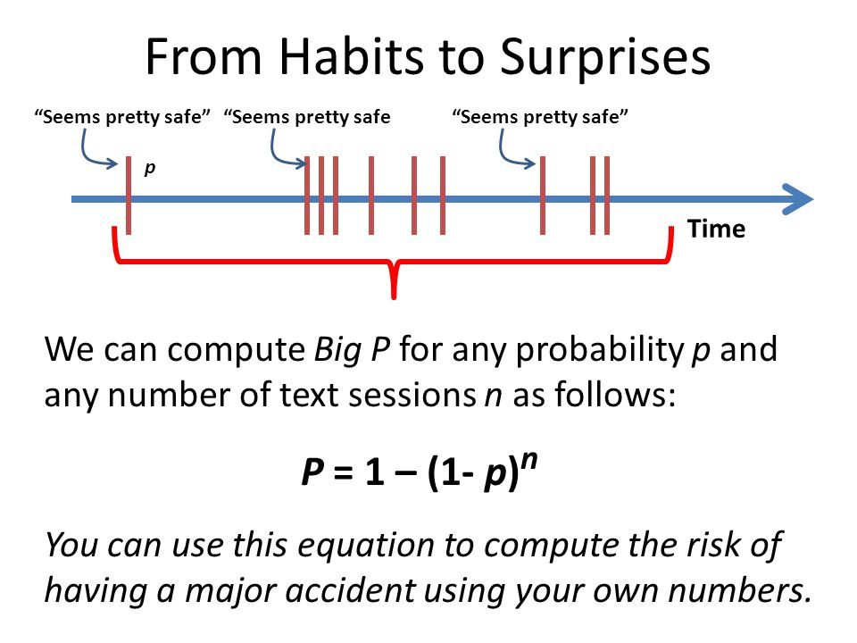 We can compute Big P for any probability p and any number of text sessions n as follows: P = 1 – (1- p) n You can use this equation to compute the risk of having a major accident using your own numbers.