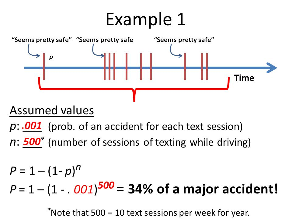 Assumed values p: ___ (prob. of an accident for each text session) n: ___ (number of sessions of texting while driving) P = 1 – (1- p) n P = 1 – (1 -.