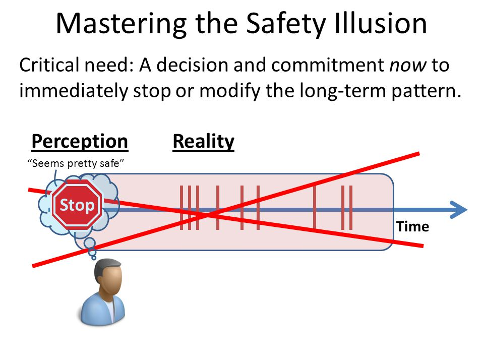 p Time Reality Stop Seems pretty safe Perception Mastering the Safety Illusion Critical need: A decision and commitment now to immediately stop or modify the long-term pattern.