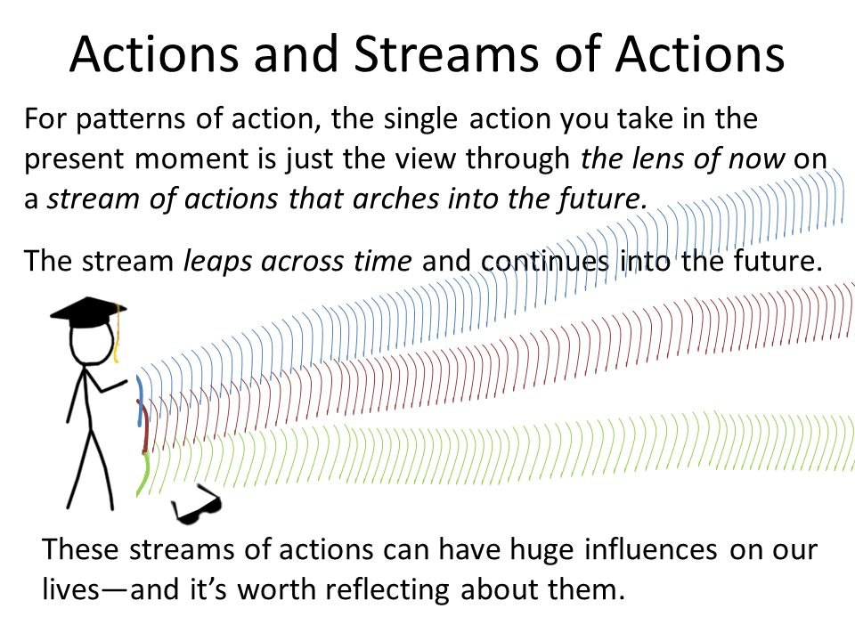 Actions and Streams of Actions For patterns of action, the single action you take in the present moment is just the view through the lens of now on a