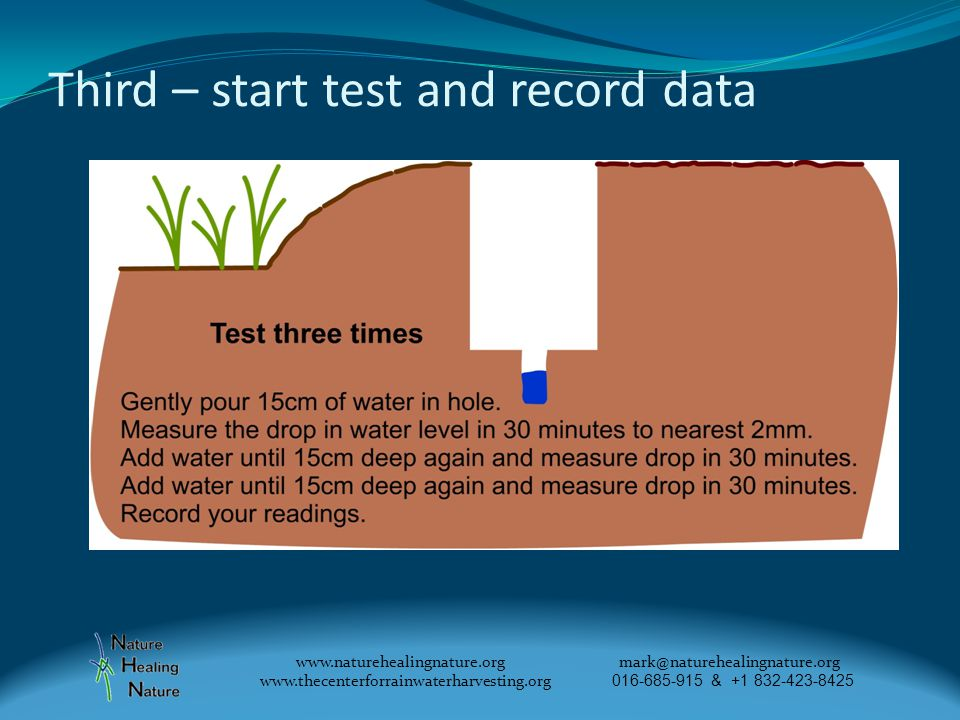 Third – start test and record data www.naturehealingnature.org mark@naturehealingnature.org www.thecenterforrainwaterharvesting.org 016-685-915 & +1 832-423-8425