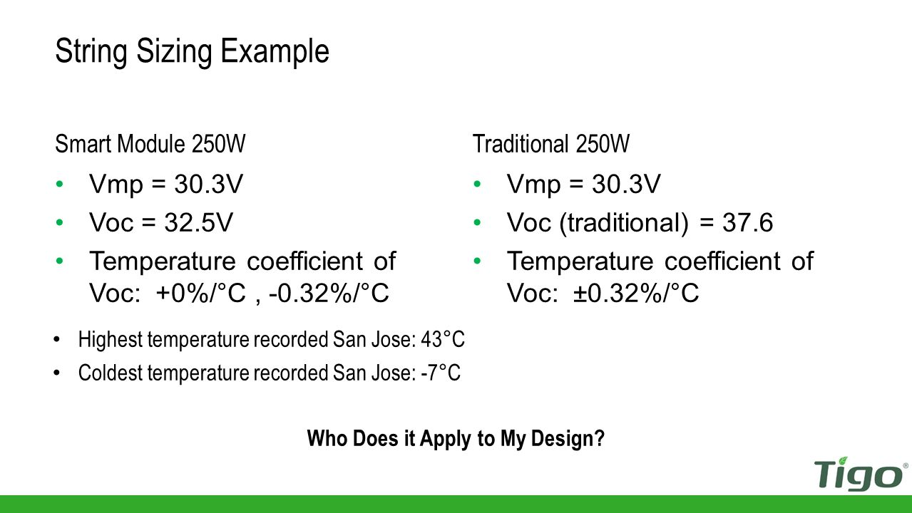String Sizing Voc is limited in Smart Modules No de-rating for cold temperature Design to inverter MPPT window: Traditional String Design: Smart Modules String Design: