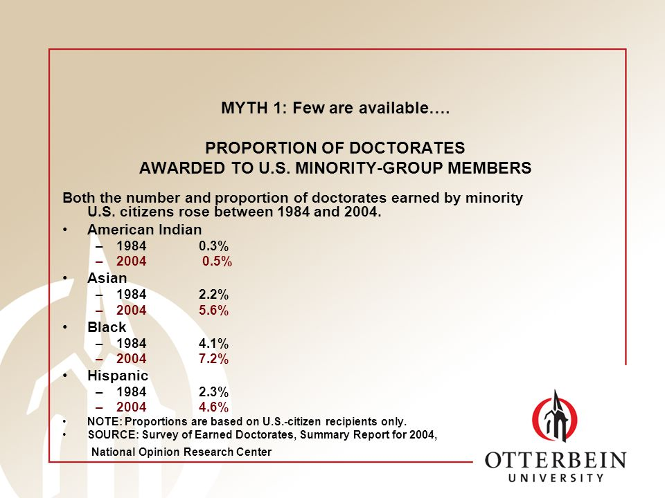 MYTH 1: Few are available…. PROPORTION OF DOCTORATES AWARDED TO U.S.