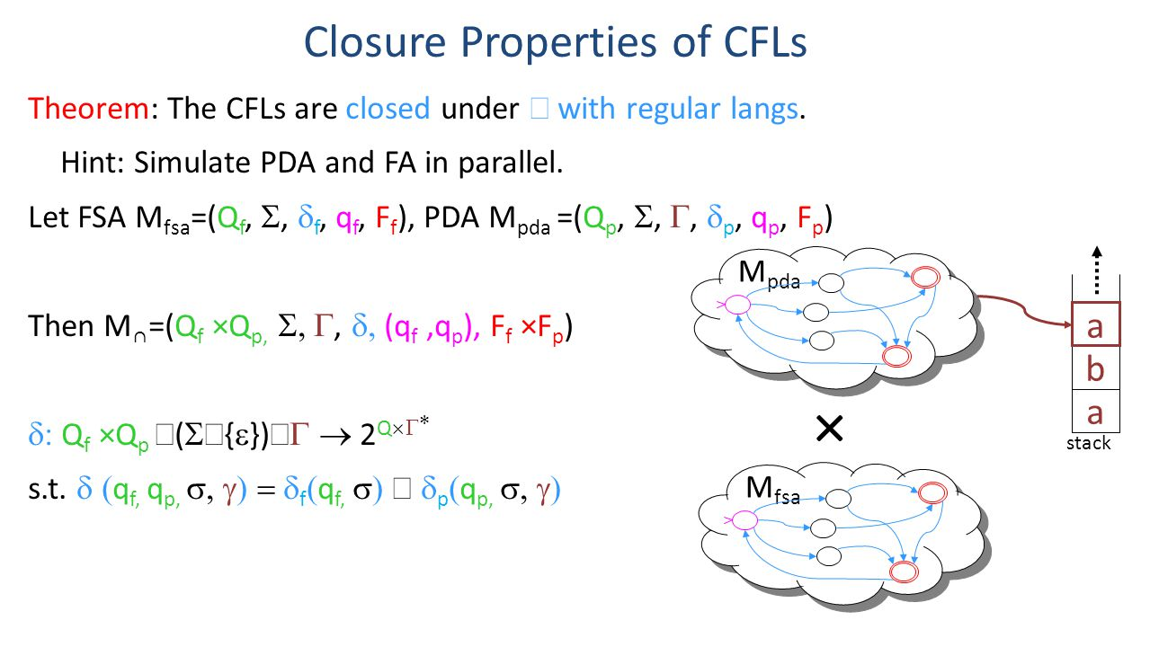 Closure Properties of CFLs Theorem: The CFLs are closed under  with regular langs.