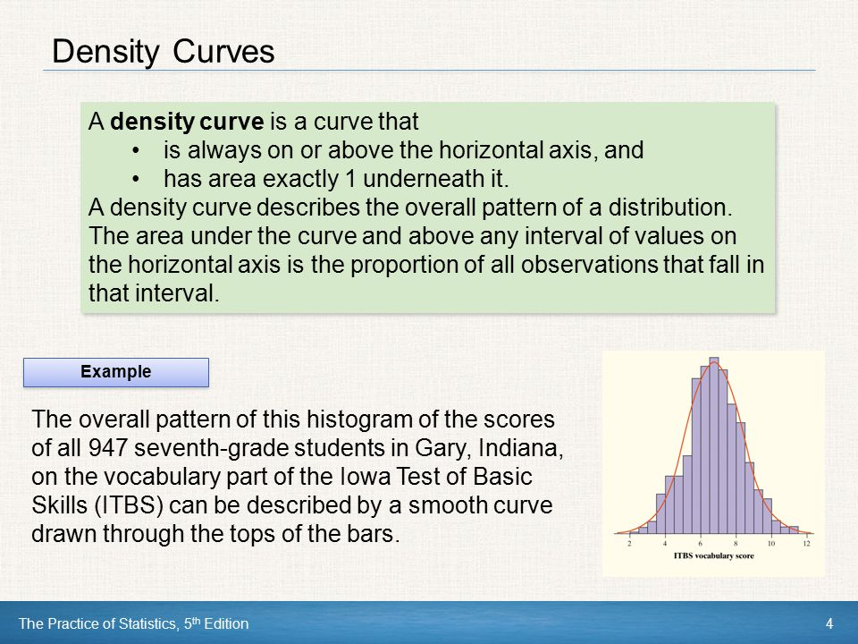 The Practice of Statistics, 5 th Edition4 Density Curves A density curve is a curve that is always on or above the horizontal axis, and has area exact