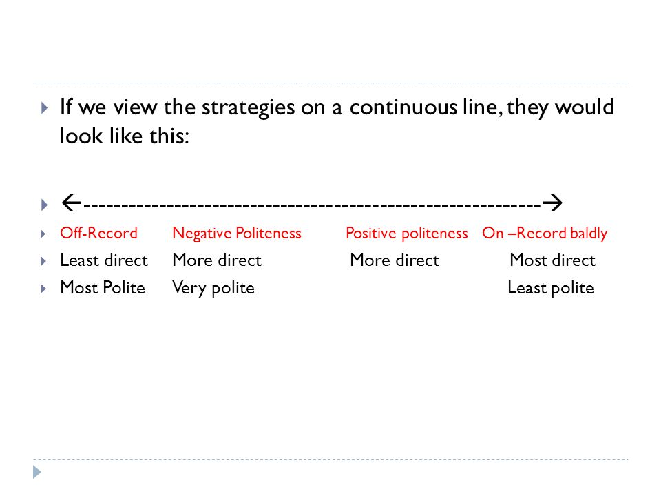  If we view the strategies on a continuous line, they would look like this:   ------------------------------------------------------------   Off-