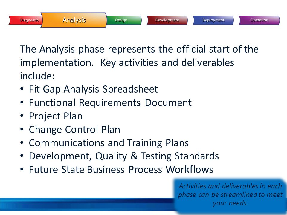 The Analysis phase represents the official start of the implementation. Key activities and deliverables include: Fit Gap Analysis Spreadsheet Function