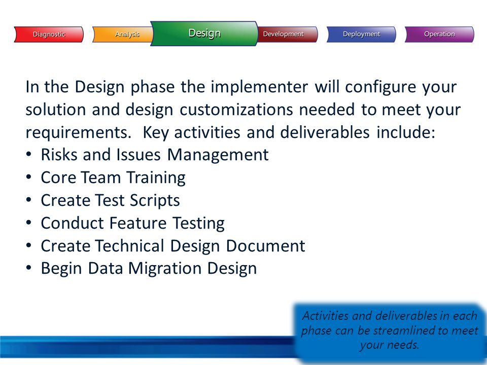 In the Design phase the implementer will configure your solution and design customizations needed to meet your requirements. Key activities and delive