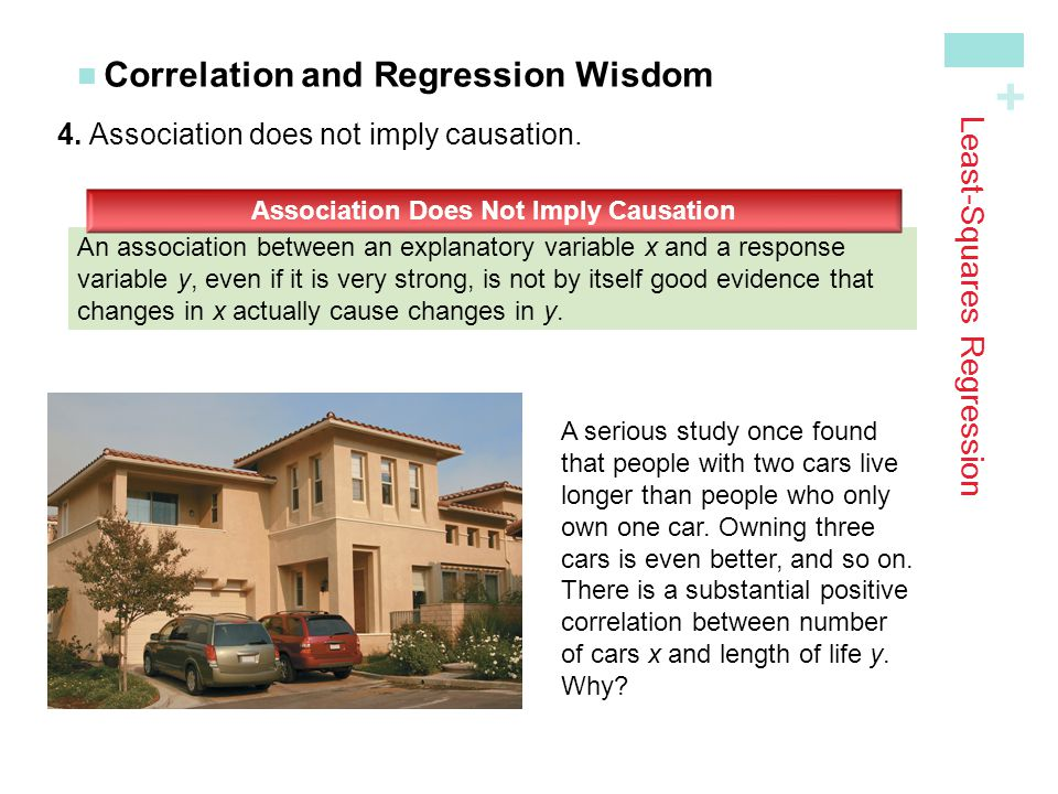 + Least-Squares Regression Correlation and Regression Wisdom 4. Association does not imply causation. An association between an explanatory variable x