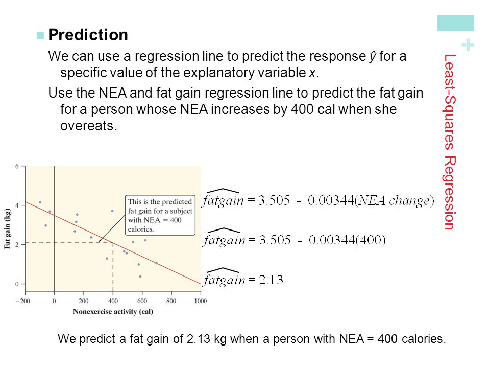 + Least-Squares Regression PredictionWe can use a regression line to predict the response ŷ for a specific value of the explanatory variable x. Use th