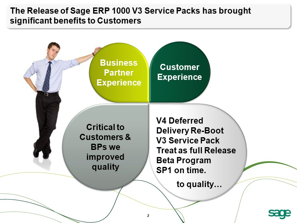 Sage ERP 1000 v3 Service Pack 1 includes over 100 fixes and enhancements, with more to come in Service Pack 2… 3 100+ Fixes & Enhancements Layout Manager Sage Report Designer PDF Error Diagnostics Date Export to Excel Application Architect Sage ERP 1000 V3 SP1
