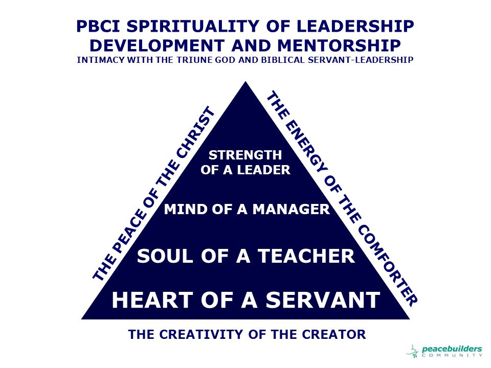 PBCI SPIRITUALITY OF LEADERSHIP DEVELOPMENT AND MENTORSHIP INTIMACY WITH THE TRIUNE GOD AND BIBLICAL SERVANT-LEADERSHIP HEART OF A SERVANT MIND OF A MANAGER STRENGTH OF A LEADER SOUL OF A TEACHER THE CREATIVITY OF THE CREATOR THE ENERGY OF THE COMFORTER THE PEACE OF THE CHRIST