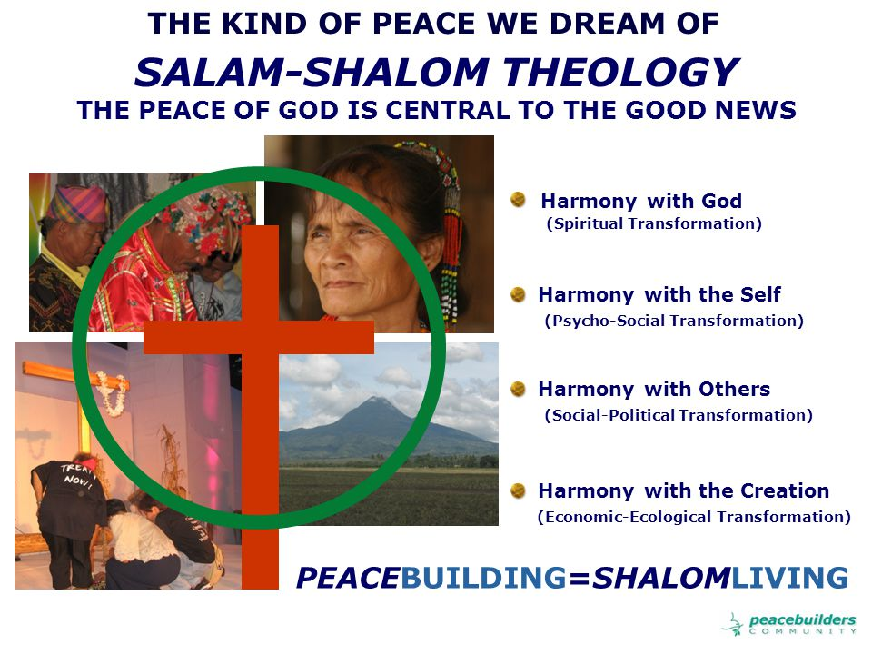 Harmony with God (Spiritual Transformation) SALAM-SHALOM THEOLOGY THE PEACE OF GOD IS CENTRAL TO THE GOOD NEWS THE KIND OF PEACE WE DREAM OF Harmony with Others (Social-Political Transformation) Harmony with the Creation (Economic-Ecological Transformation) Harmony with the Self (Psycho-Social Transformation) PEACEBUILDING=SHALOMLIVING