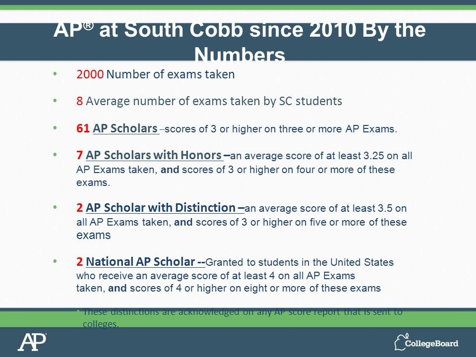 2000 Number of exams taken 8 Average number of exams taken by SC students 61 AP Scholars – scores of 3 or higher on three or more AP Exams. 7 AP Schol