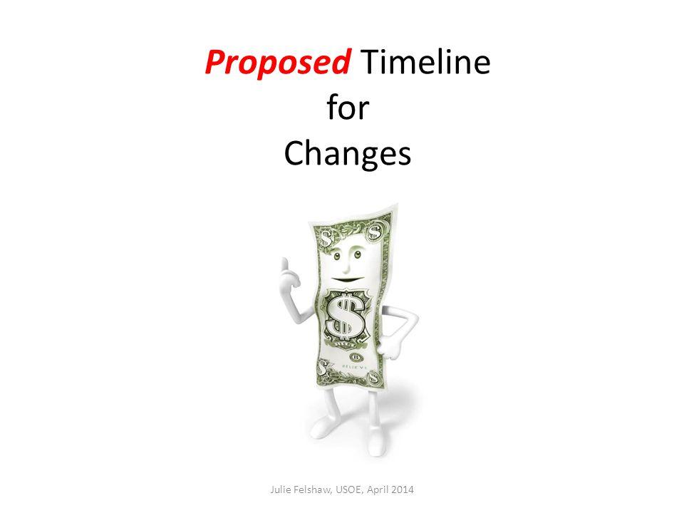 Proposed Timeline for Changes Julie Felshaw, USOE, April 2014