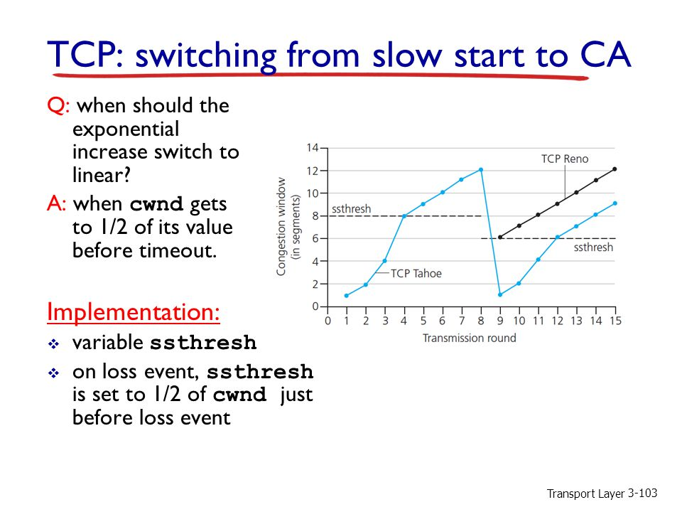 Transport Layer Q: when should the exponential increase switch to linear.