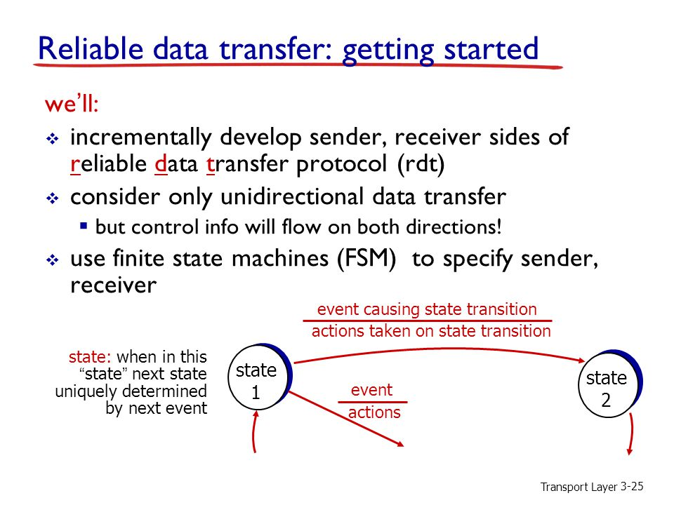 Transport Layer 3-25 we'll:  incrementally develop sender, receiver sides of reliable data transfer protocol (rdt)  consider only unidirectional data transfer  but control info will flow on both directions.