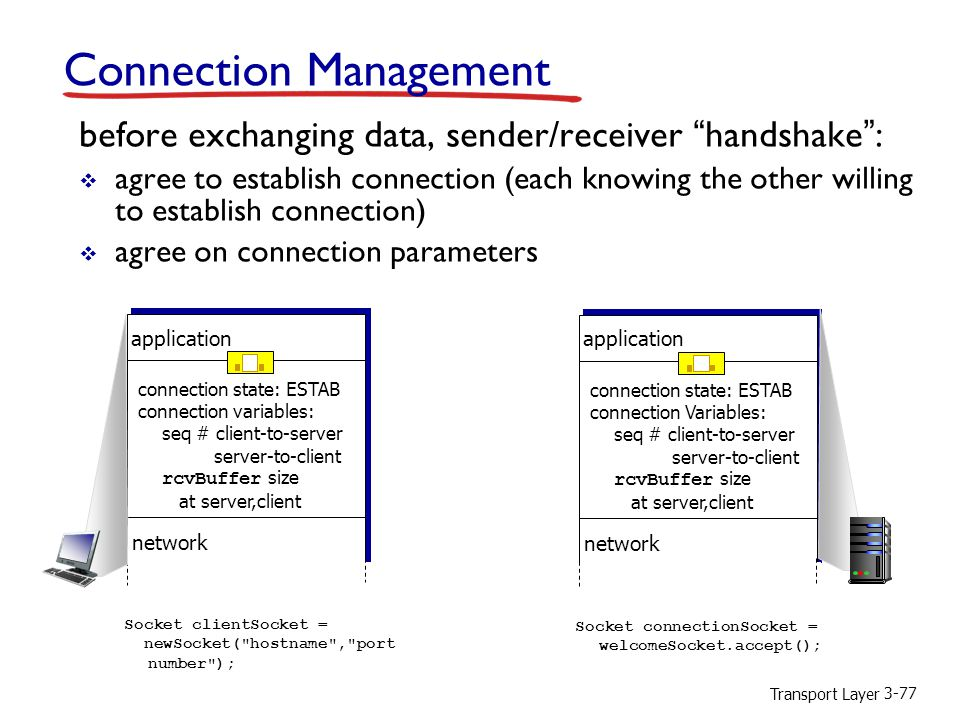 Transport Layer 3-77 Connection Management before exchanging data, sender/receiver handshake :  agree to establish connection (each knowing the other willing to establish connection)  agree on connection parameters connection state: ESTAB connection variables: seq # client-to-server server-to-client rcvBuffer size at server,client application network connection state: ESTAB connection Variables: seq # client-to-server server-to-client rcvBuffer size at server,client application network Socket clientSocket = newSocket( hostname , port number ); Socket connectionSocket = welcomeSocket.accept();