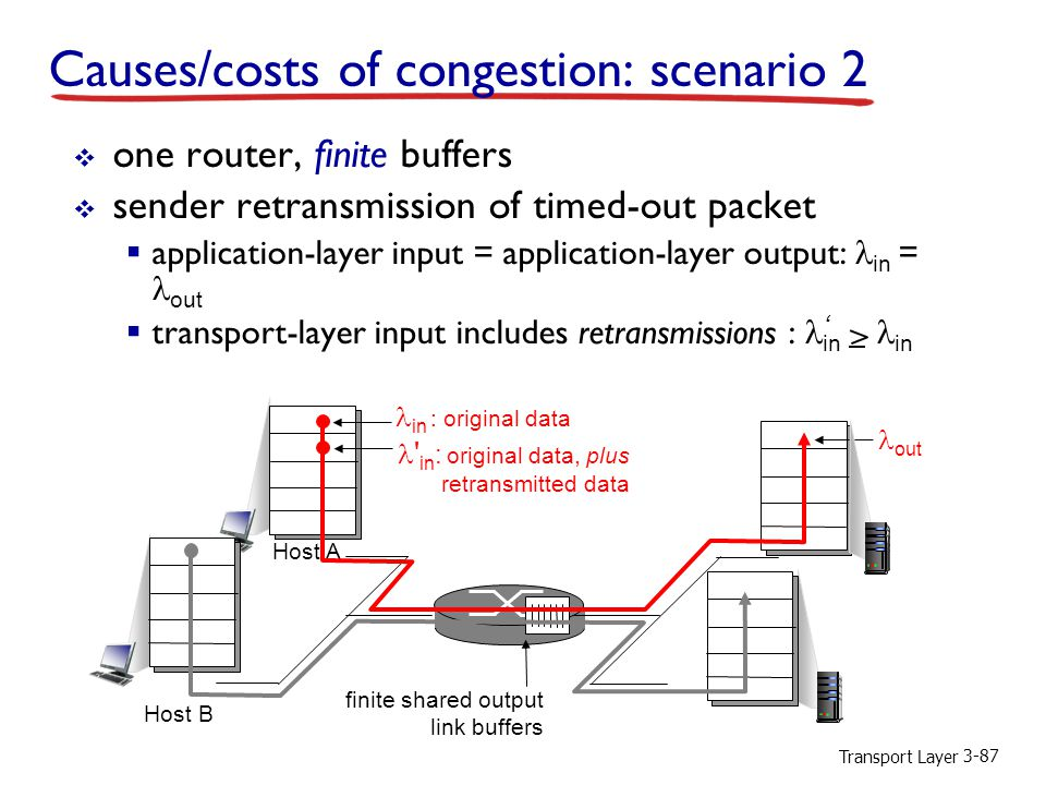Transport Layer 3-87  one router, finite buffers  sender retransmission of timed-out packet  application-layer input = application-layer output:  in = out  transport-layer input includes retransmissions :  in in finite shared output link buffers Host A in : original data Host B out in : original data, plus retransmitted data ' Causes/costs of congestion: scenario 2