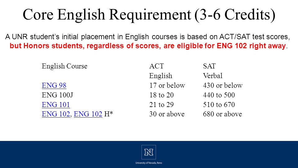 Core English Requirement (3-6 Credits) English CourseACTSAT EnglishVerbal ENG 9817 or below430 or below ENG 100J18 to 20440 to 500 ENG 10121 to 29510 to 670 ENG 102ENG 102, ENG 102 H*ENG 10230 or above680 or above A UNR student's initial placement in English courses is based on ACT/SAT test scores, but Honors students, regardless of scores, are eligible for ENG 102 right away.