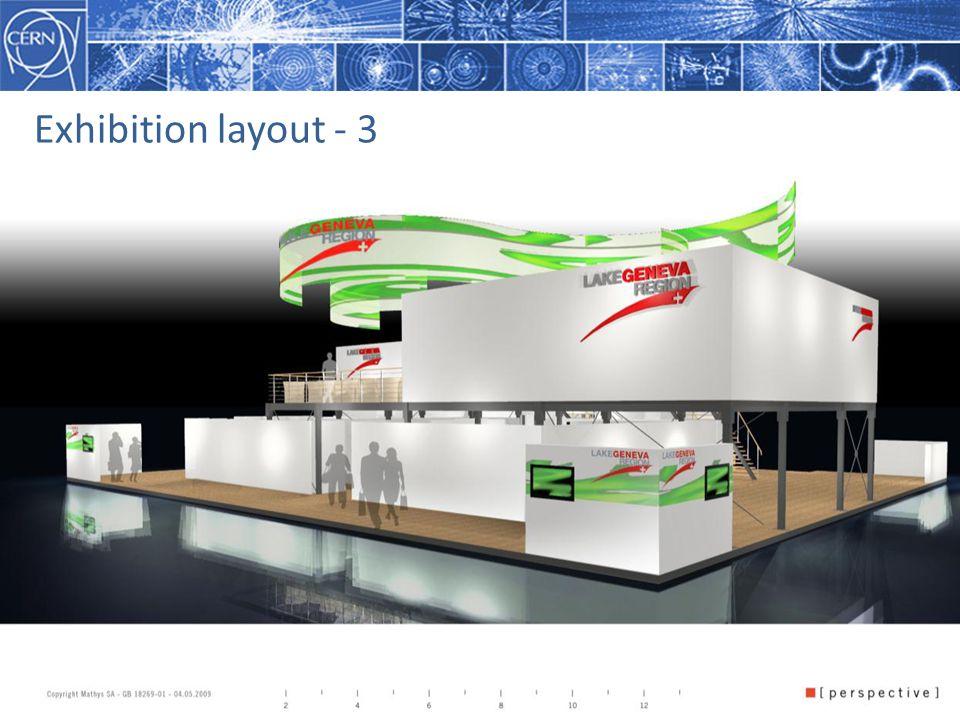 July 2009Wolfgang von Rüden, CERN6 Exhibition layout - 3