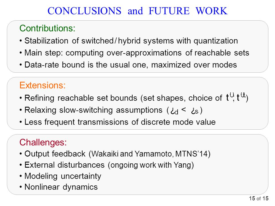 15 of 15 CONCLUSIONS and FUTURE WORK Contributions: Stabilization of switched / hybrid systems with quantization Main step: computing over-approximati