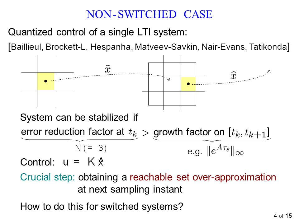 4 of 15 NON - SWITCHED CASE Quantized control of a single LTI system: [ Baillieul, Brockett-L, Hespanha, Matveev-Savkin, Nair-Evans, Tatikonda ] Cruci