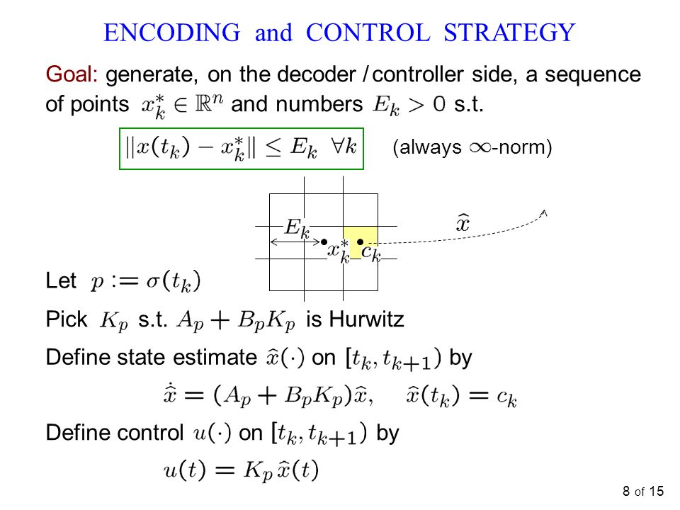 8 of 15 ENCODING and CONTROL STRATEGY Let Pick s.t. is Hurwitz Define state estimate on by Define control on by Goal: generate, on the decoder / contr