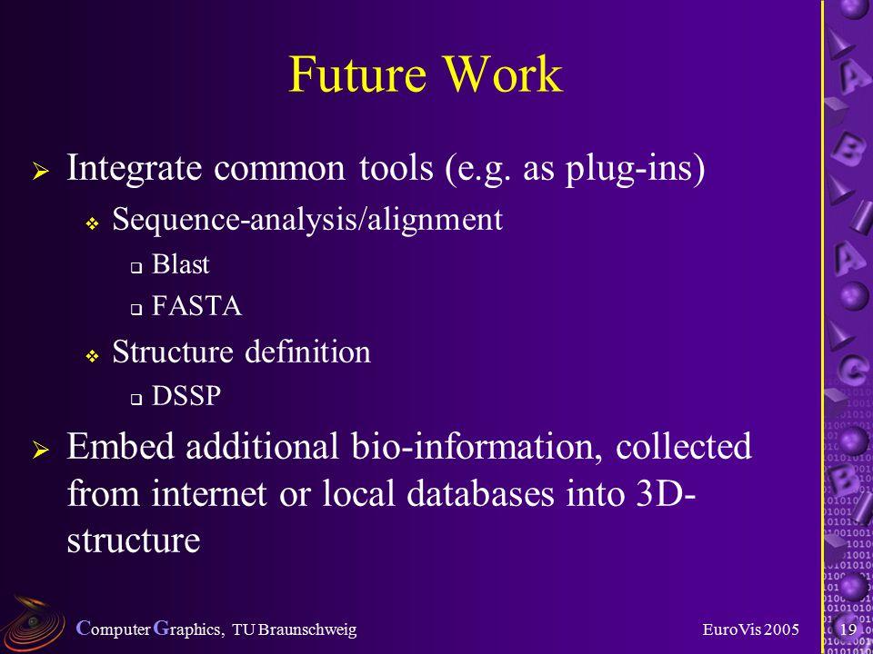 C omputer G raphics, TU Braunschweig EuroVis 200519 Future Work  Integrate common tools (e.g.