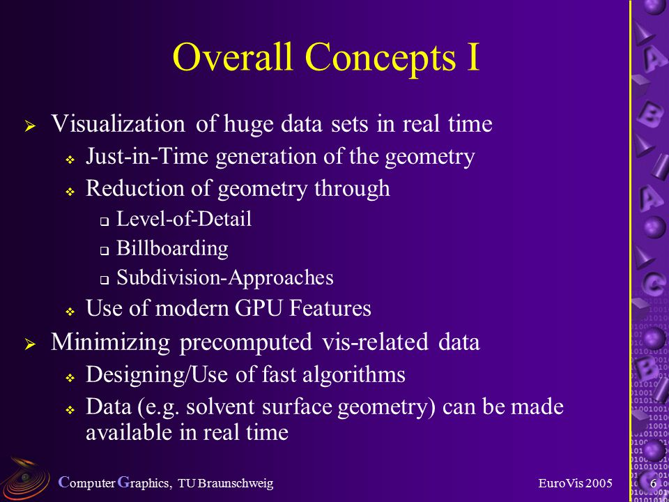 C omputer G raphics, TU Braunschweig EuroVis 20056 Overall Concepts I  Visualization of huge data sets in real time  Just-in-Time generation of the geometry  Reduction of geometry through  Level-of-Detail  Billboarding  Subdivision-Approaches  Use of modern GPU Features  Minimizing precomputed vis-related data  Designing/Use of fast algorithms  Data (e.g.