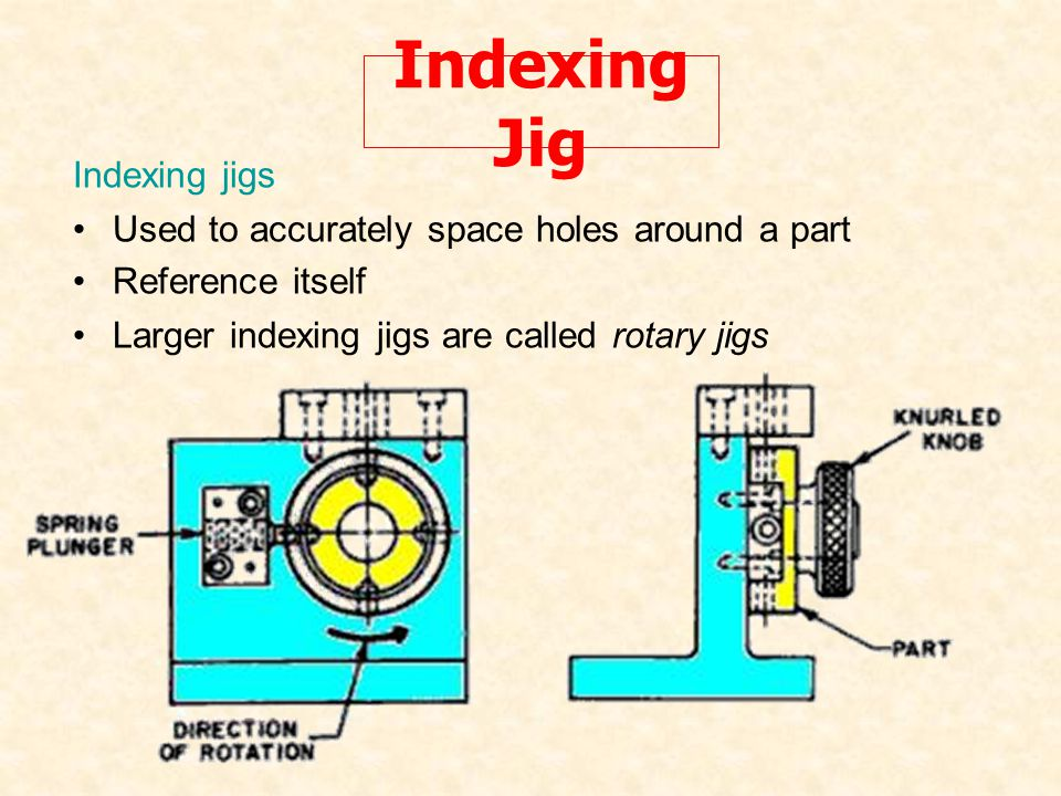 Indexing Jig Indexing jigs Used to accurately space holes around a part Reference itself Larger indexing jigs are called rotary jigs