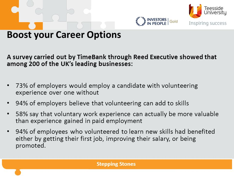 Stepping Stones Benefits of Volunteering Experience Qualifications/Training Insight into potential future career Contacts/networking Enhance skills that employers are looking for such as leadership, teamwork and communication