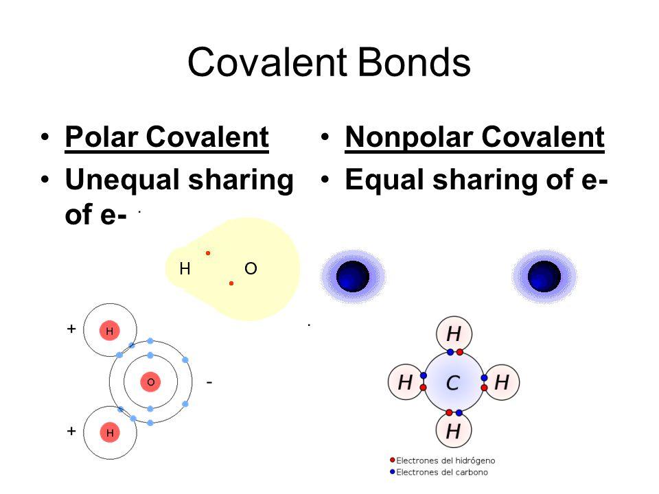 Covalent Bonds Polar Covalent Unequal sharing of e- Nonpolar Covalent Equal sharing of e-