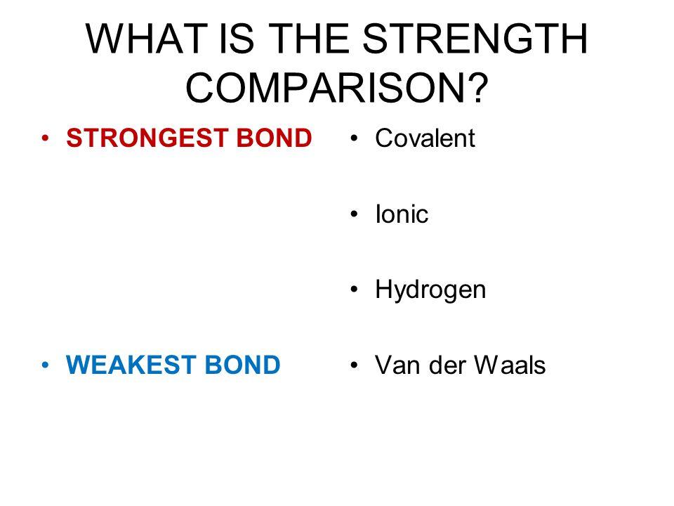 WHAT IS THE STRENGTH COMPARISON? STRONGEST BOND WEAKEST BOND Covalent Ionic Hydrogen Van der Waals