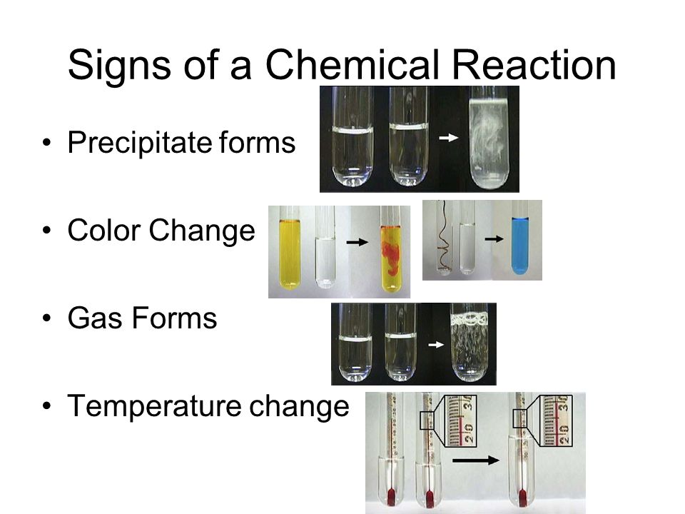 Signs of a Chemical Reaction Precipitate forms Color Change Gas Forms Temperature change